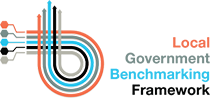 benchmarking logo